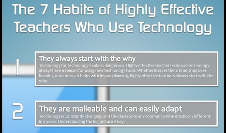 The 7 Habits of Highly Effective Teachers Who Use Technology | 21st Century Concepts-Technology in the Classroom | Scoop.it