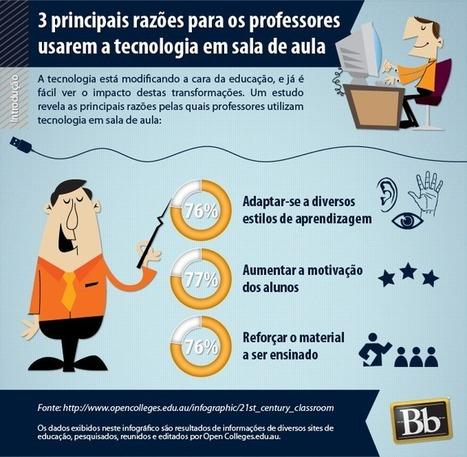 3 razões para professores usarem a tecnologia na sala de aula | Cultura de massa no Século XXI (Mass Culture in the XXI Century) | Scoop.it