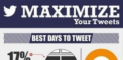 How To Maximize Your Tweets [Infographic ... No Joke] | cassyput on marketing | Scoop.it