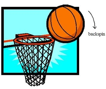 Physics Of Basketball   Shooting a basketball   Scoop.it