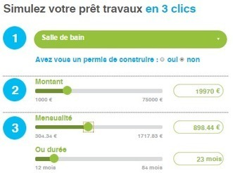 Simulation prêt Crédit Moderne | Rachat de crédit | Scoop.it