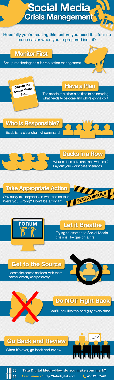 How To Use Social Media For Crisis Management Before, During and After A Crisis? #infographic | Gestion des crises | Scoop.it