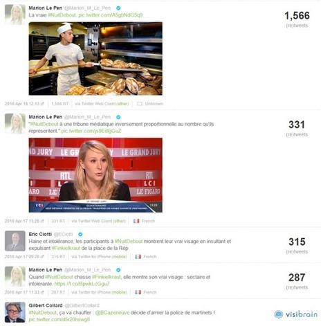 2 millions de tweets #NuitDebout, les twittos remplacent les médias via #Periscope | digitalcuration | Scoop.it
