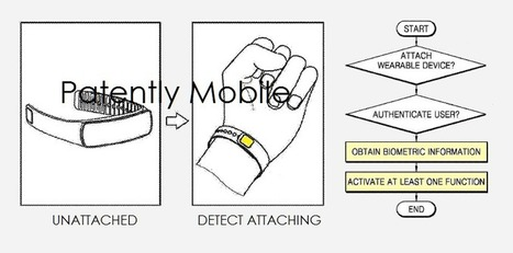 Samsung invents a new Biometrics System for their Gear Fit Watch & Gear VR | Business Video Directory | Scoop.it