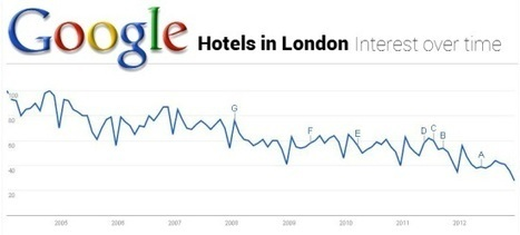 Back to basics with hotel search engine optimisation - Tnooz | Webmarketing hotellerie | Scoop.it