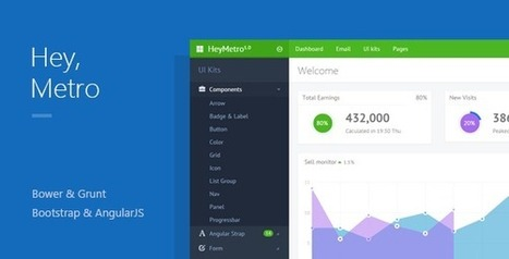 HeyMetro Responsive Bootstrap AngularJS Admin Template - Download New Themes | Web mobile - UI Design - Html5-CSS3 | Scoop.it