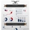 Infographie : M-commerce : comment la France rattrapera-t-elle son retard ? | Digital & eCommerce | Scoop.it