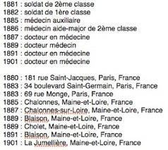 Châteauneuf et Jumilhac: Un travail (ré-)organisé | Rhit Genealogie | Scoop.it