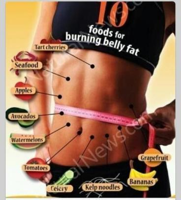 Get Rid of Stubborn Belly Fat with the Proper Fat Loss Mind Set | Being Healthy Tips | Being Healthy - Fitness, Workout and Beuaty | Scoop.it