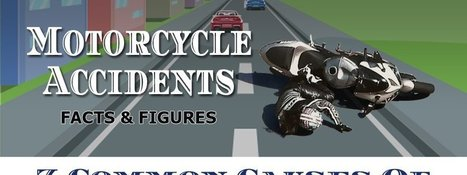 Infographic - Motorcycle Accidents (Facts and Figures) / Articles / BikePortal | Autoportal India | Scoop.it