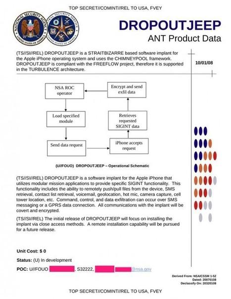 La NSA ha spiato milioni di iPhone, ascoltando le conversazioni e accedendo alla fotocamera! - iPhone Italia Blog | Cose da fotografi | Scoop.it