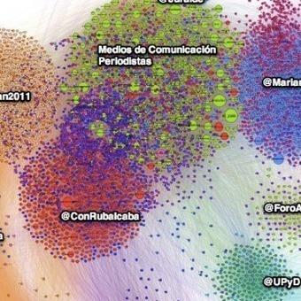 10 claves para entender la Escucha Activa en redes sociales | LoveMarks | Scoop.it