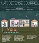 Excellent !! Le guide « Autodéfense courriel »disponible en français via @aprilorg et @framasoft | #Security #InfoSec #CyberSecurity #Sécurité #CyberSécurité #CyberDefence & #DevOps #DevSecOps | Scoop.it