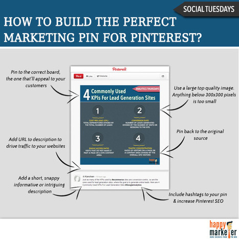 The Optimized Pin For Pinterest Marketing | Les Enjeux du Web Marketing | Scoop.it