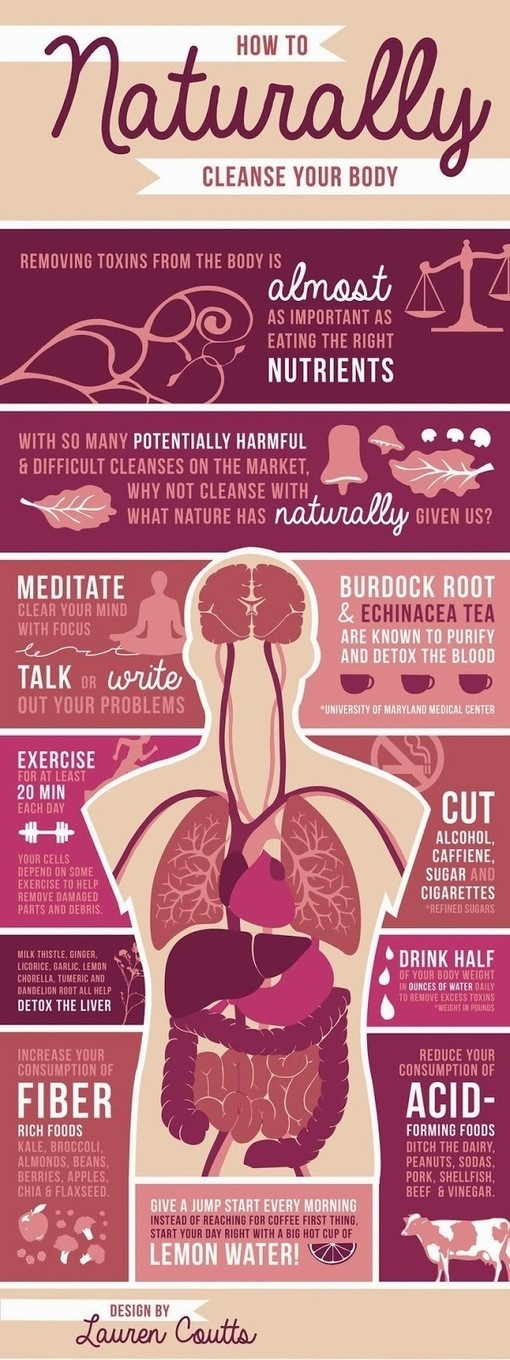 How to Naturally Cleanse Your Body [Infographic]