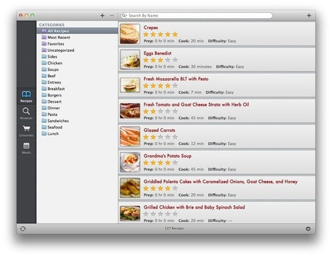 Paprika Recipe Manager for iPad, iPhone and Mac.   App-licable   Scoop.it
