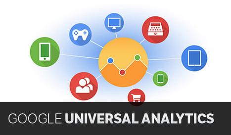 Guida a Google Analytics in 7 passi | Content & Online Marketing | Scoop.it
