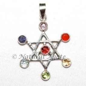 Chakra Jewellery Manufacturer | Exporter | Natural Agate | Scoop.it
