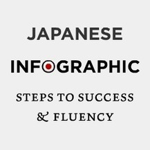 Japanese Infographic | Japanese LinguaLift blog | Coolios best infographics and videographics | Scoop.it