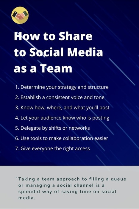 14 Collaboration Tools for Social Media Teams | Working With Social Media Tools & Mobile | Scoop.it