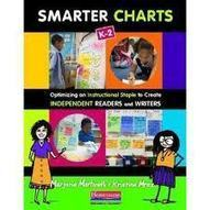 Happy Charting: 'Smarter Charts' Authors Marjorie Martinelli and Kristi Mraz Share Some Tips for Your Classroom | Scriveners' Trappings | Scoop.it