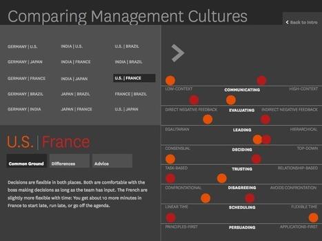 Une #cartographie des différences dans les #cultures de #management | #dataviz | e-Xploration | Scoop.it