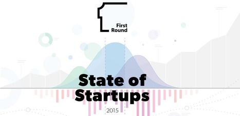 2015 State of the startup industry   More Commercial Space News   Scoop.it