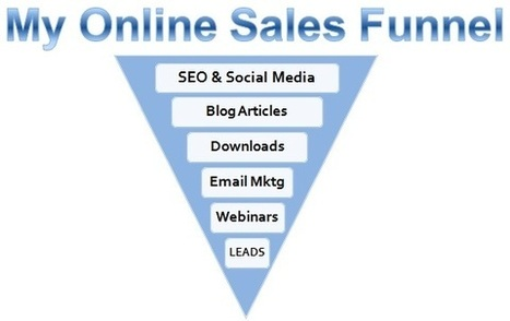 7 Great Internet Marketing Tips for 2014 | MarketingHits | Scoop.it