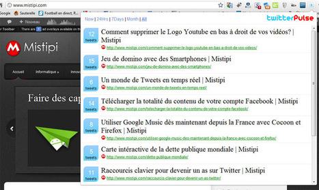 Twitter Pulse : Vérifier l'article le plus Twitté sur n'importe quel site web | TICE & FLE | Scoop.it
