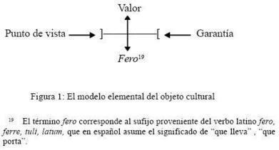 Tópicos del seminario - Lingüística interpretativa y fundamentos semióticos de la traducción | Fundamentos de la traducción | Scoop.it