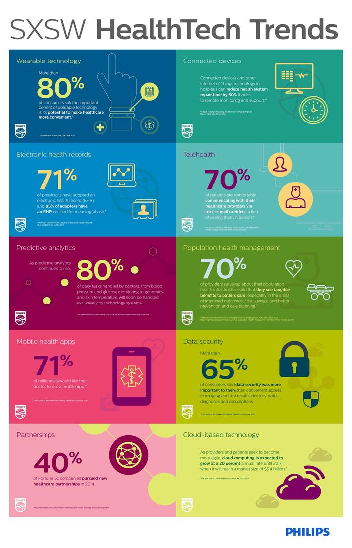 WiFI, Bluetooth, Zigbee, Z-Wave : quel réseau c... | Internet du Futur | Scoop.it