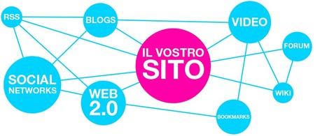 Web Marketing Agency - Servizi di SEO e Social Media Marketing | web marketing agency | Scoop.it