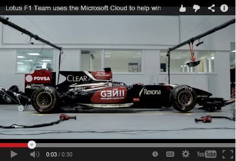 VIDEO: Microsoft's cloud strategy shows early signs of pay off | Cloud Central | Scoop.it