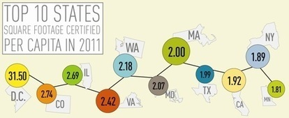 USGBC Blog: Top 10 States for LEED Green Buildings | green infographics | Scoop.it