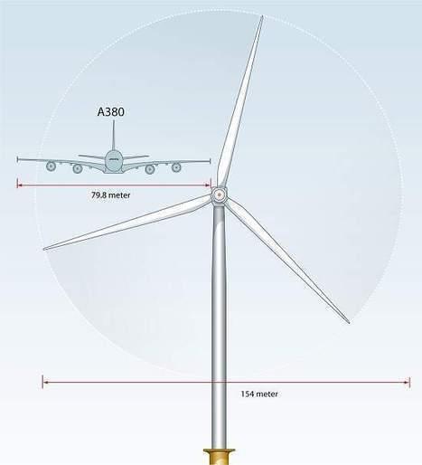 Maior turbina eólica do mundo | Sustain Our Earth | Scoop.it
