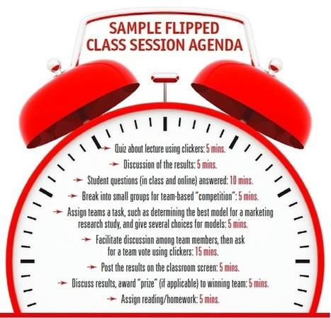 Sample Flipped Class Session Agenda [INFOGRAPHIC] | FlipLearn NTU | Scoop.it