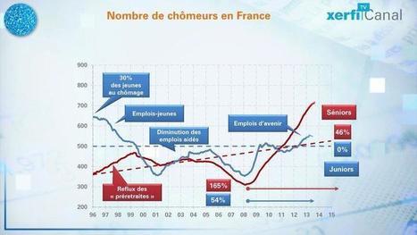 25 ans de chômage des jeunes et des seniors. | 694028 | Scoop.it