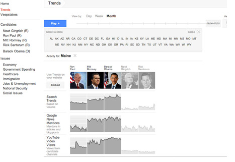 Google Politics & Elections | data visualization US Election | Scoop.it