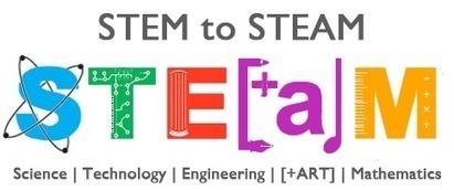 ¿De qué hablamos cuando hablamos de STEAM? | Educacion, ecologia y TIC | Scoop.it