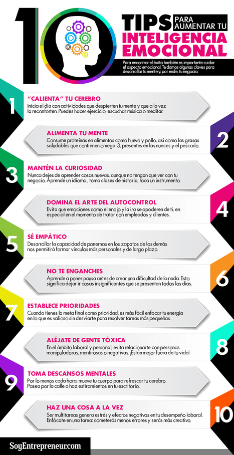 10 tips para aumentar tu inteligencia emocional   SoyEntrepreneur   RED.ED.TIC   Scoop.it