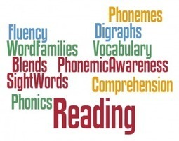 Cheat Sheet of Reading Terms! | Red Apple Reading Express | Red Apple Reading Literacy and Education | Scoop.it