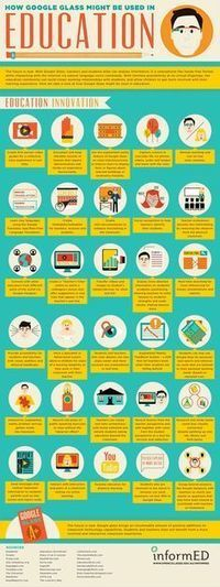 IT Classroom Tools | Ed Tech 4 the Classroom | Scoop.it