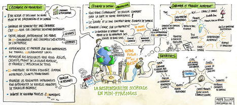 Synthèse graphique sur la responsabilité sociétale en Midi-Pyrénées | La facilitation graphique et le design de l'information | Facilitation graphique | Scoop.it