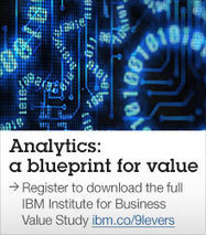 Podcast: Foretelling 2014 Trends in Big Data, Hadoop, Data Science & More | The Big Data Hub | Semantic | Scoop.it