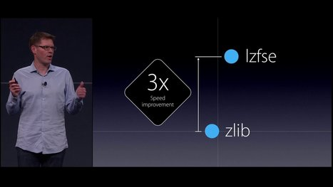 Apple Open Source Its LZFSE Compression Library - Prime Inspiration | Mobile | Scoop.it