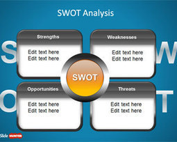 Free SWOT PowerPoint Template - Free PowerPoint Templates | ppt | Scoop.it