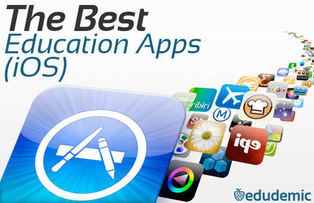 A Crowdsourced List Of The Best iOS Education Apps - Edudemic | Las Tabletas en Educación | Scoop.it
