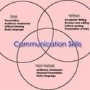 improve your English communication skills | Communication skills | Scoop.it