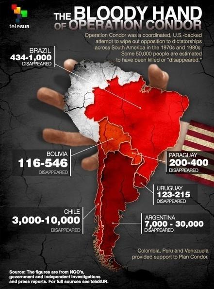 Operation Condor: Cross-Border Disappearance and Death | Biidaajimowin Baakiiginigan | Scoop.it