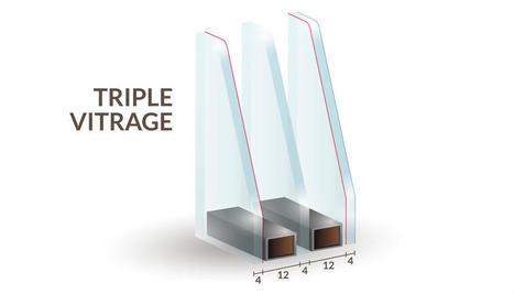 Prix d'une fenêtre triple vitrage | Fenêtre | Scoop.it